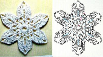 Modulo a forma di fiore con sei petali