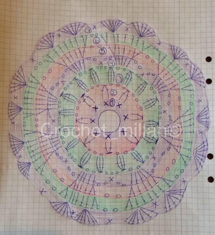una composizione di centrini