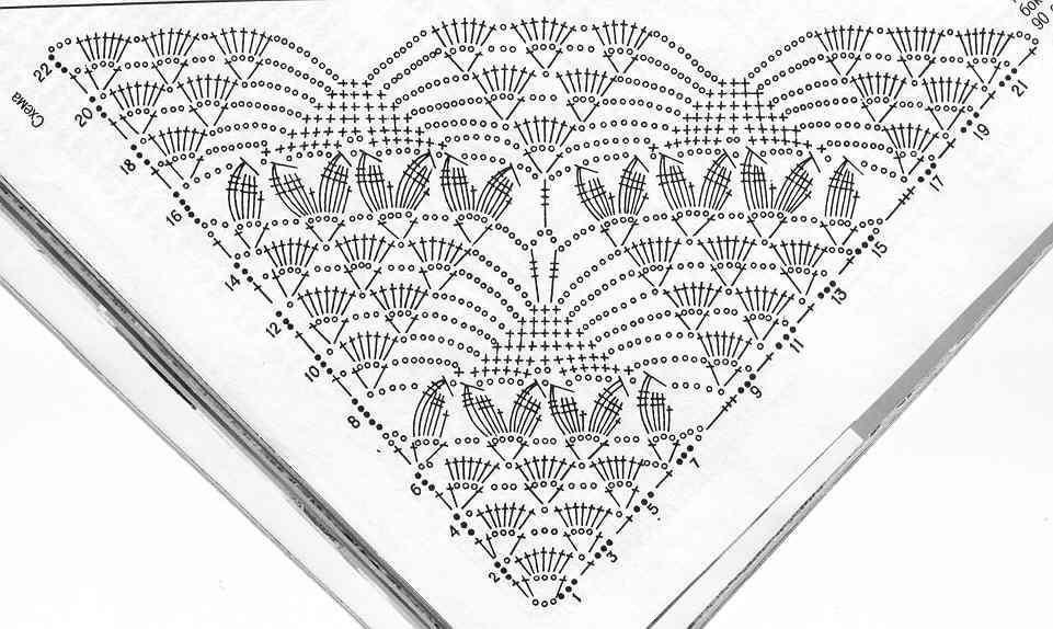 Bellissimo scialle triangolare all'uncinetto