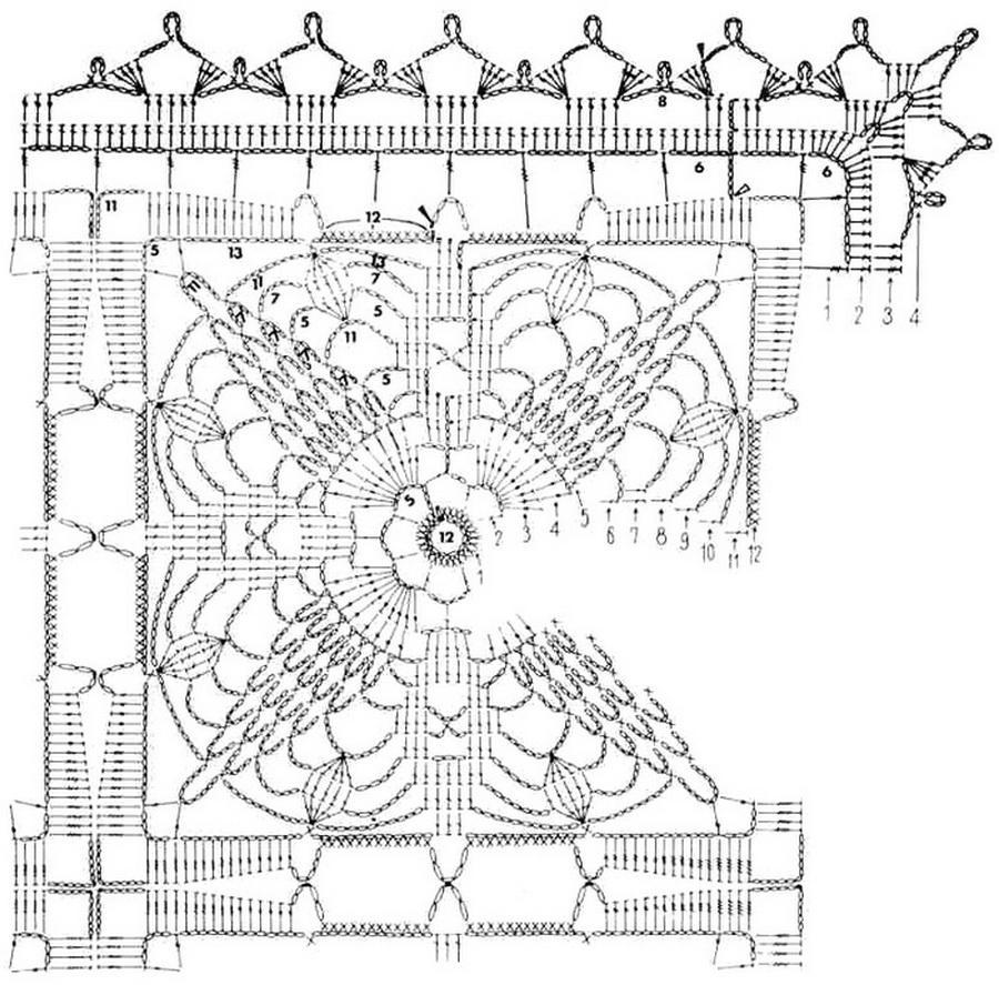 Favolosa tovaglia realizzata con quadretti all'uncinetto